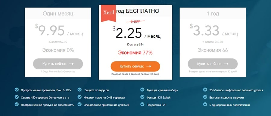 Цены и скидки на Ivacy VPN в 2017 году